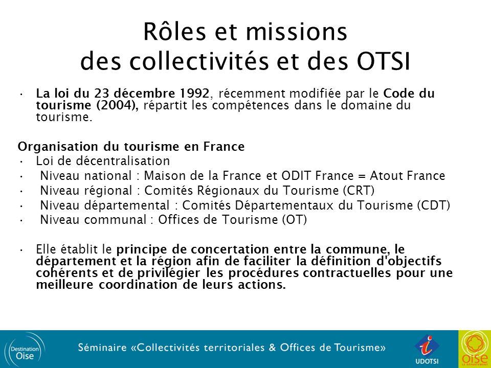 Rôles et missions des collectivités et des OTSI