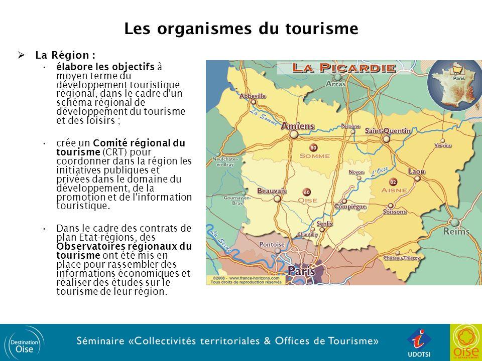 Les organismes du tourisme