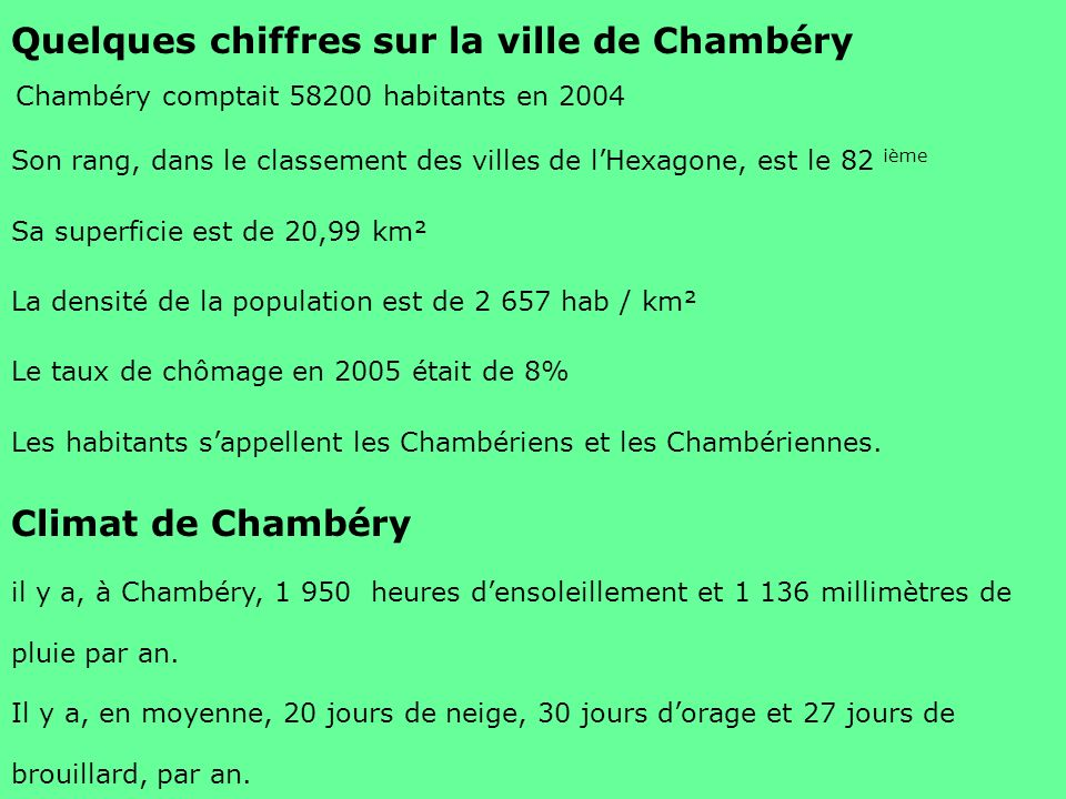 Quelques chiffres sur la ville de Chambéry