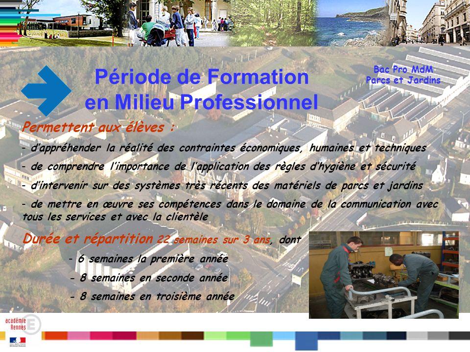 Période de Formation en Milieu Professionnel