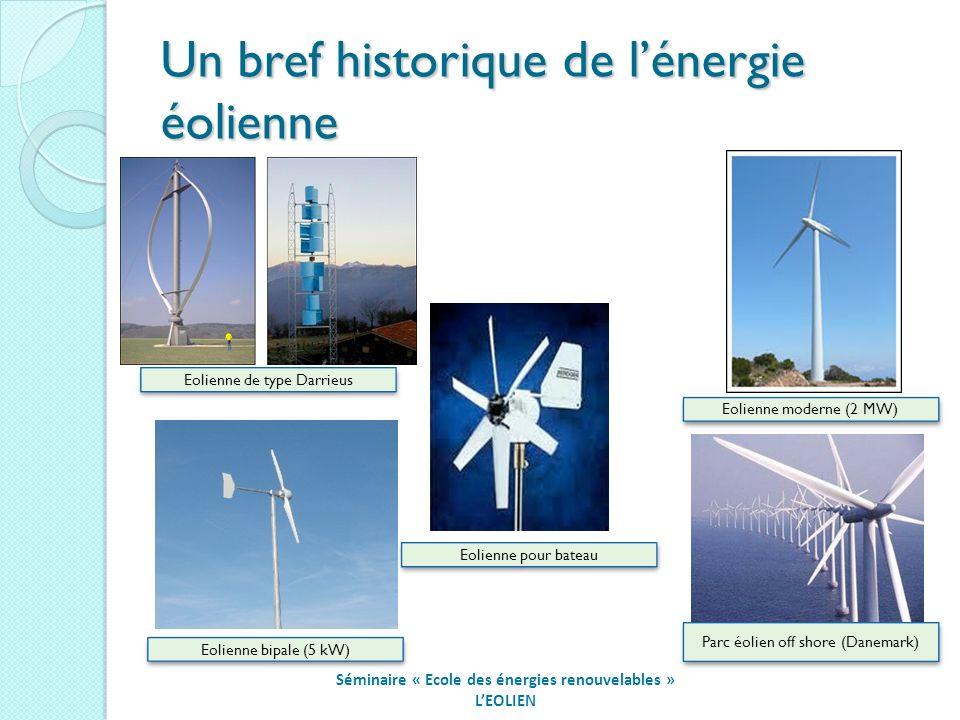 Un bref historique de l'énergie éolienne