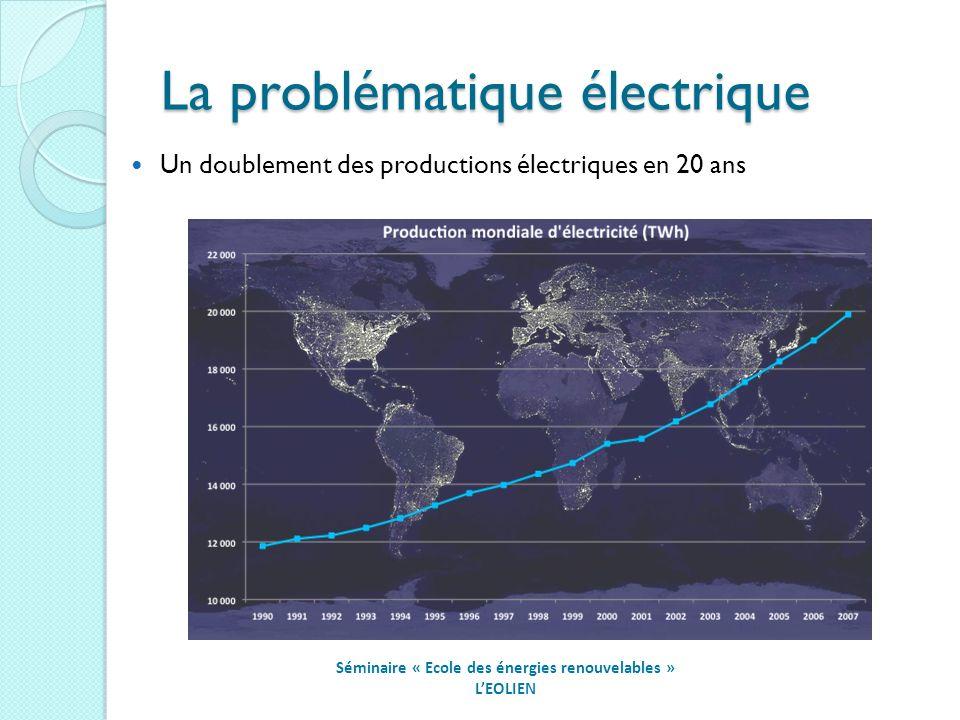 La problématique électrique
