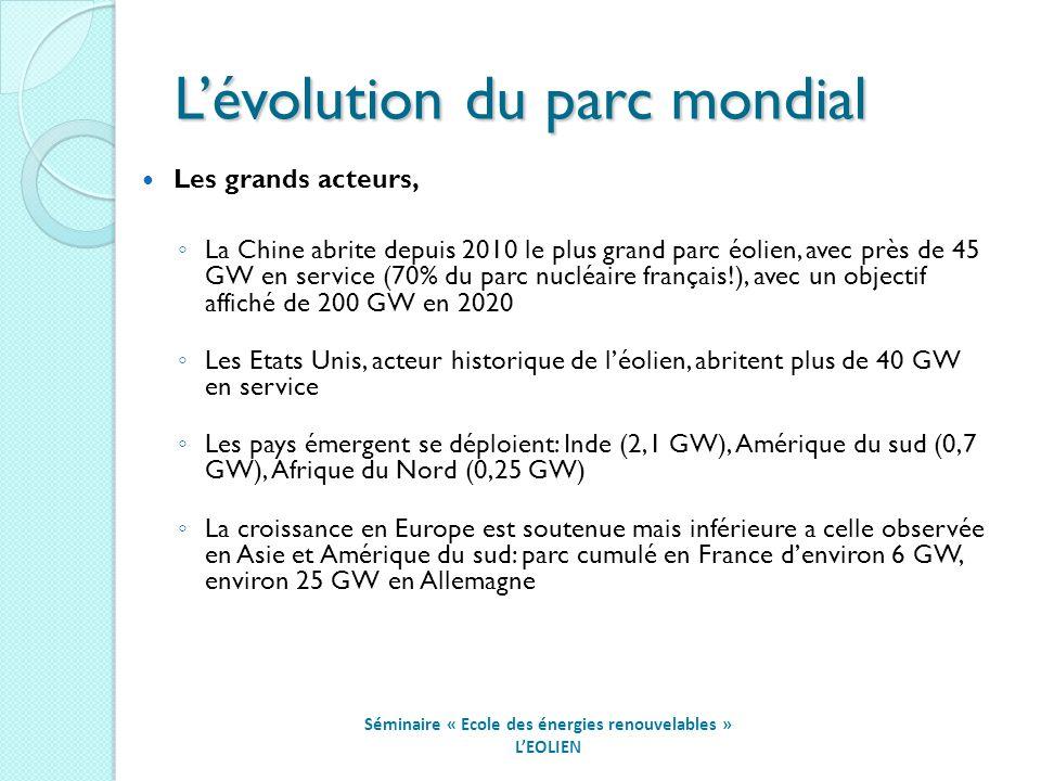 L'évolution du parc mondial