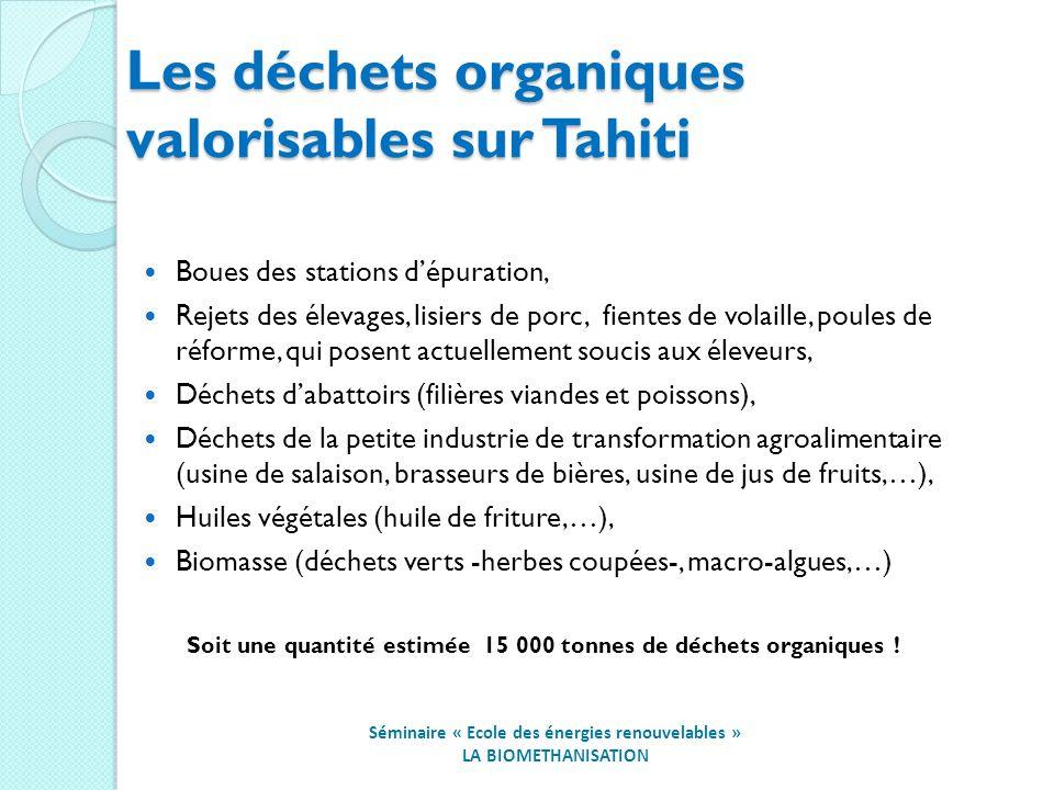 Les déchets organiques valorisables sur Tahiti