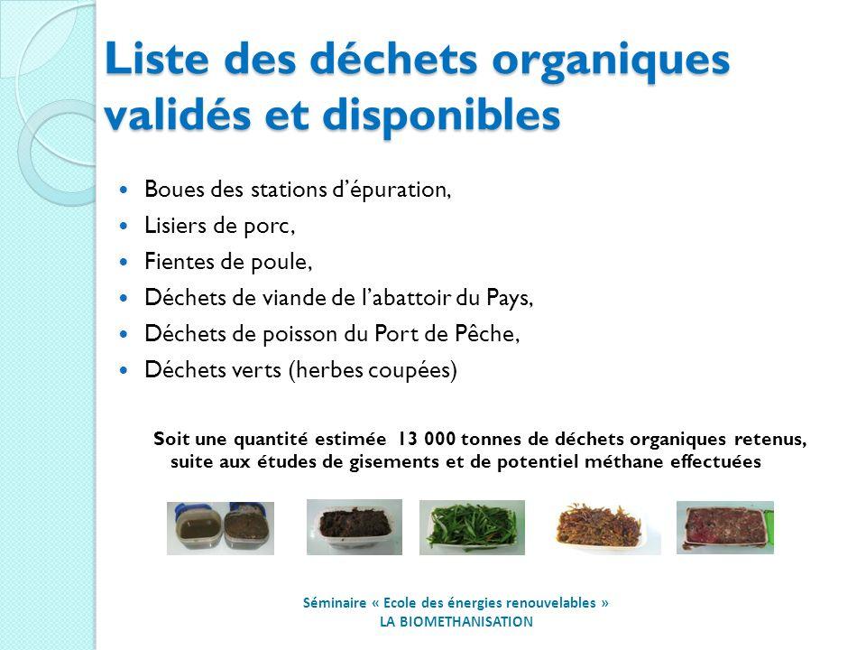 Liste des déchets organiques validés et disponibles