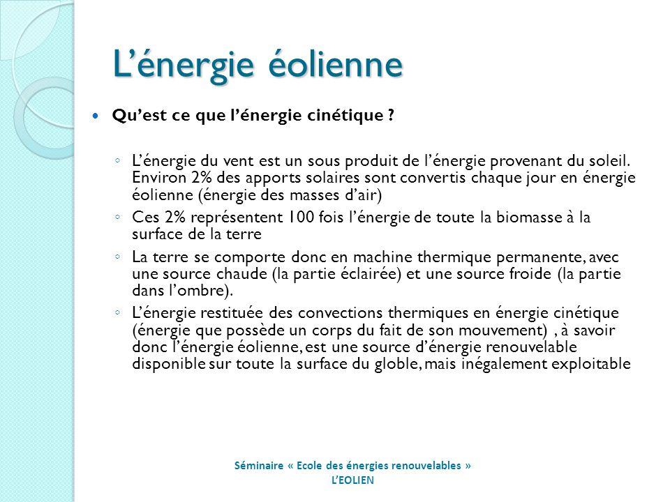 Séminaire « Ecole des énergies renouvelables »
