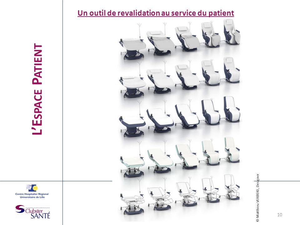 L'Espace Patient Un outil de revalidation au service du patient