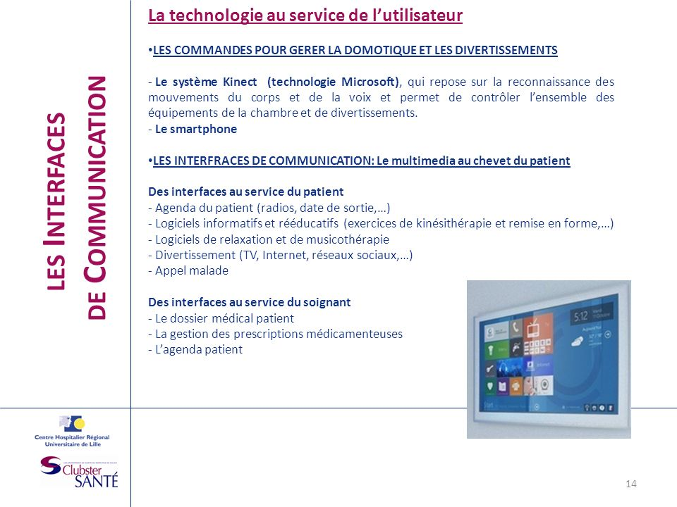 de Communication les Interfaces