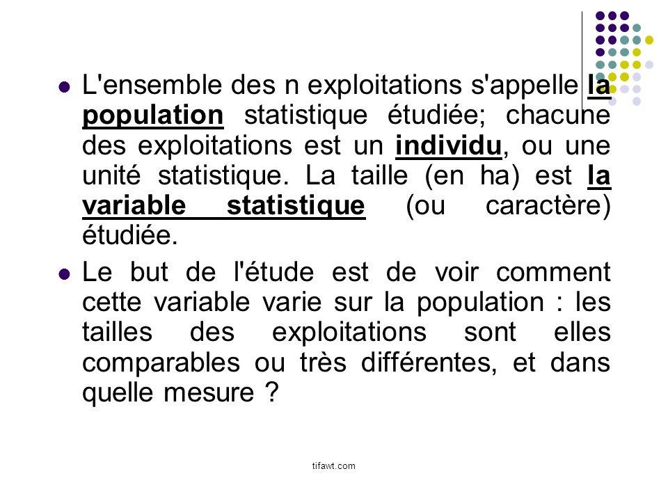 L ensemble des n exploitations s appelle la population statistique étudiée; chacune des exploitations est un individu, ou une unité statistique. La taille (en ha) est la variable statistique (ou caractère) étudiée.