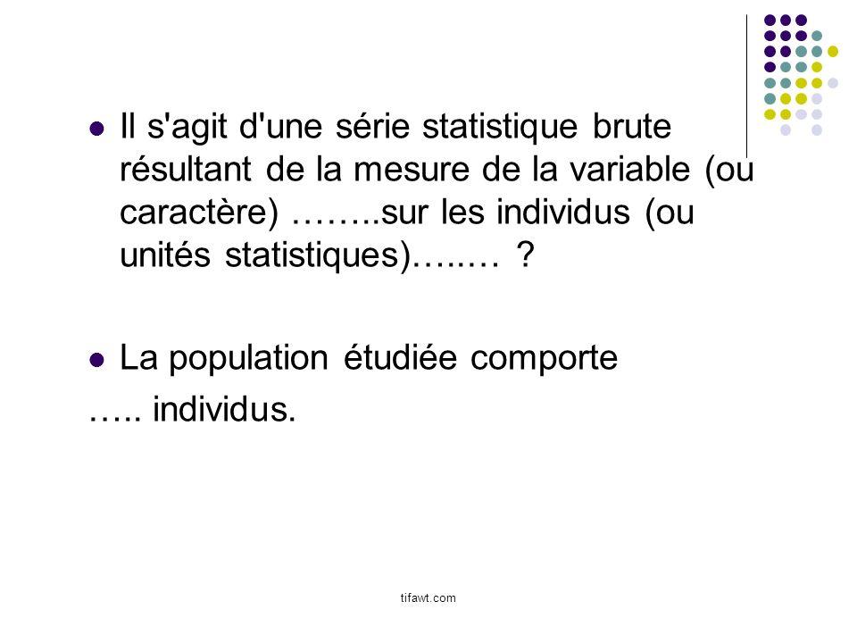 La population étudiée comporte ….. individus.
