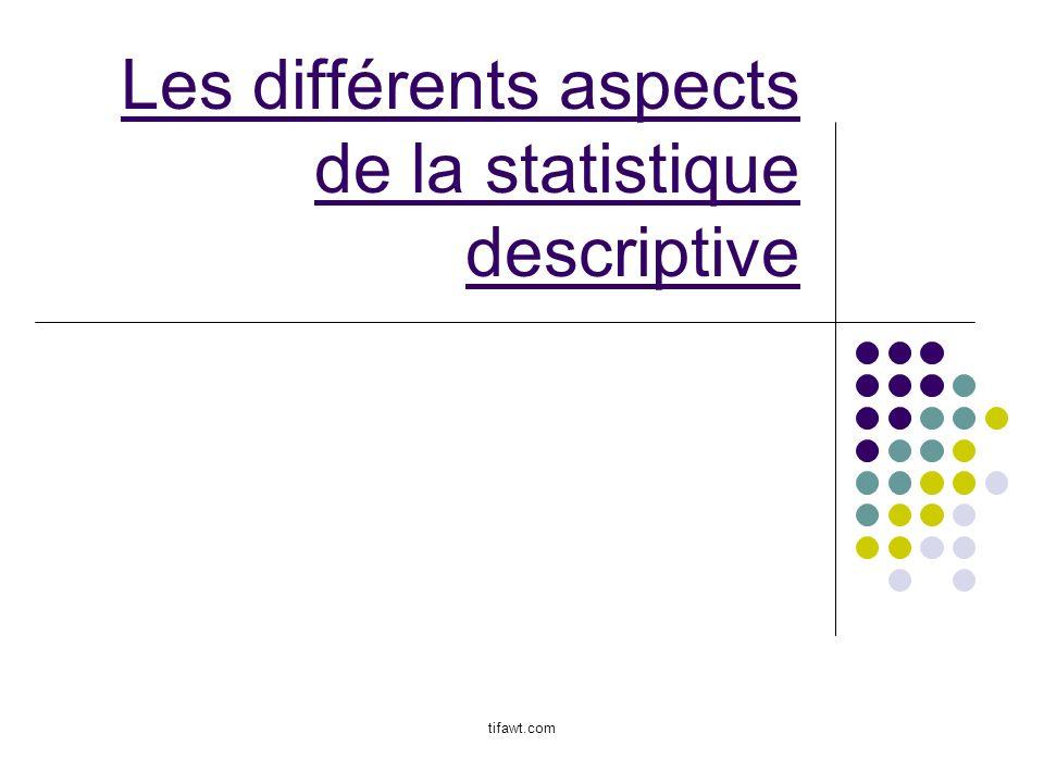 Les différents aspects de la statistique descriptive