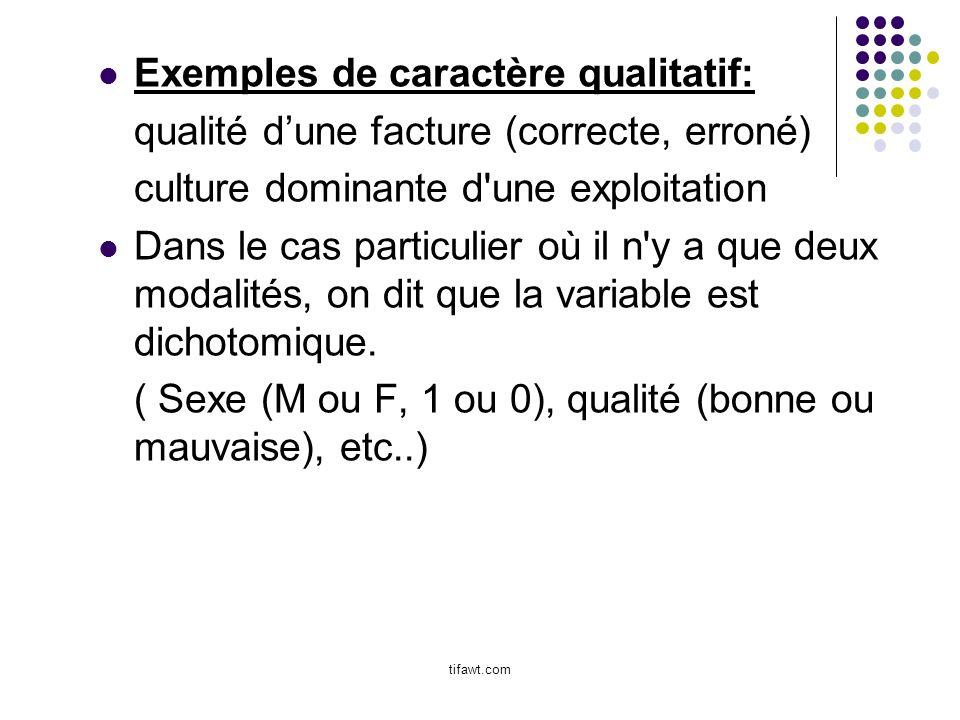 Exemples de caractère qualitatif: