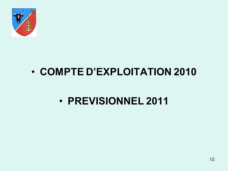 COMPTE D'EXPLOITATION 2010