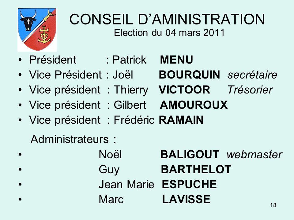 CONSEIL D'AMINISTRATION Election du 04 mars 2011