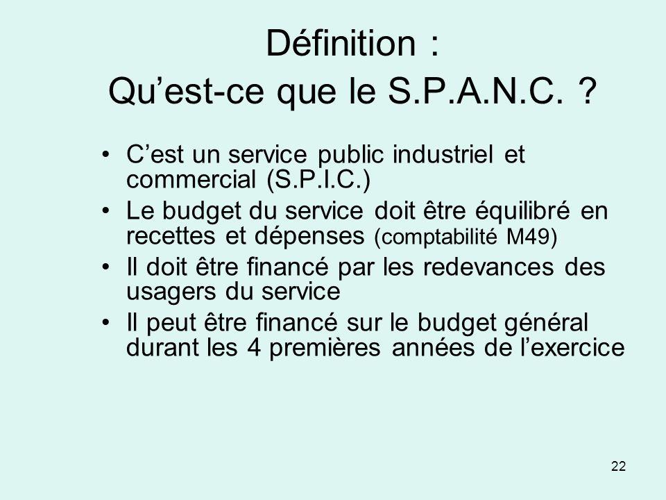 Définition : Qu'est-ce que le S.P.A.N.C.