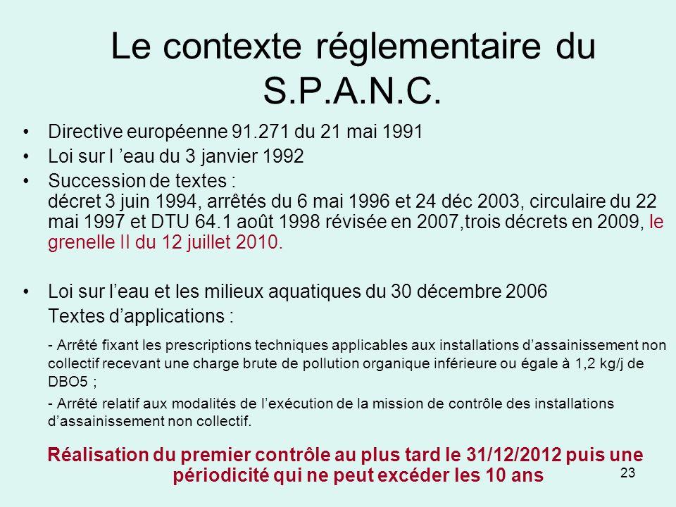Le contexte réglementaire du S.P.A.N.C.