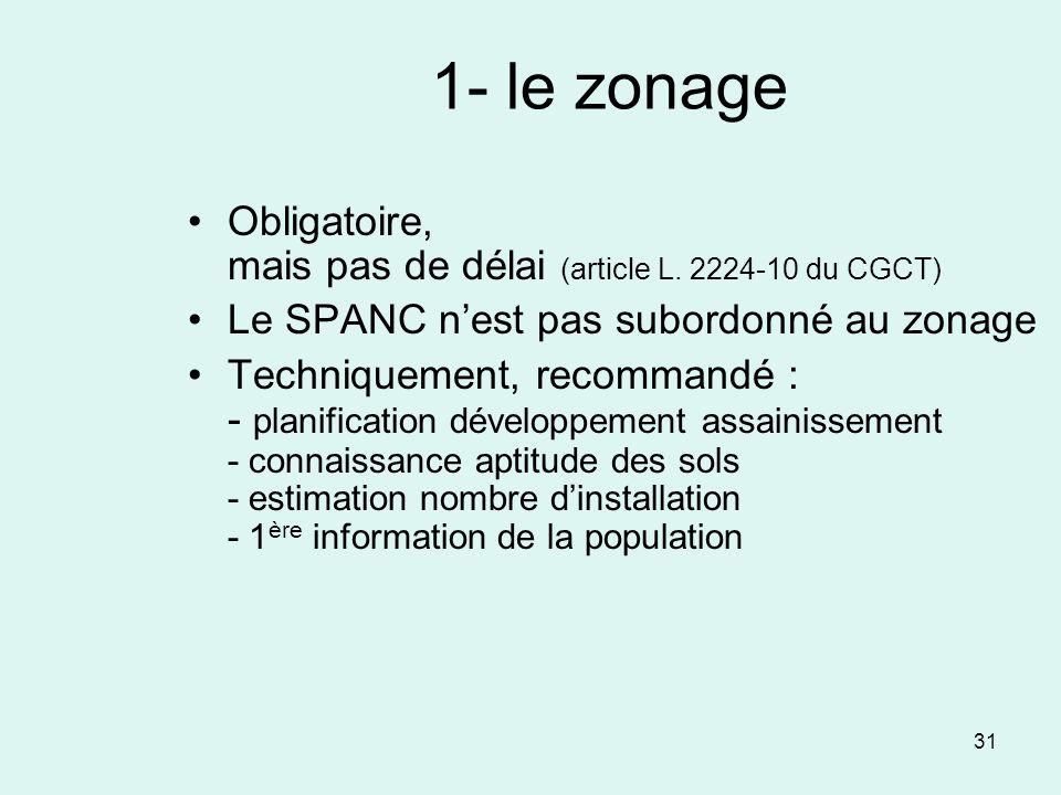 1- le zonage Obligatoire, mais pas de délai (article L. 2224-10 du CGCT) Le SPANC n'est pas subordonné au zonage.