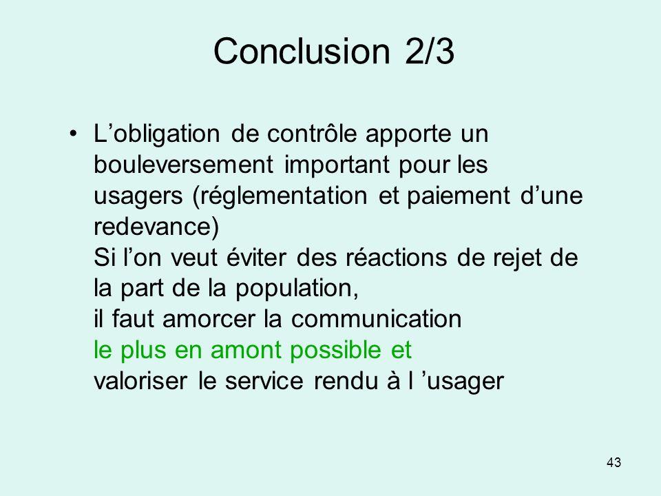 Conclusion 2/3