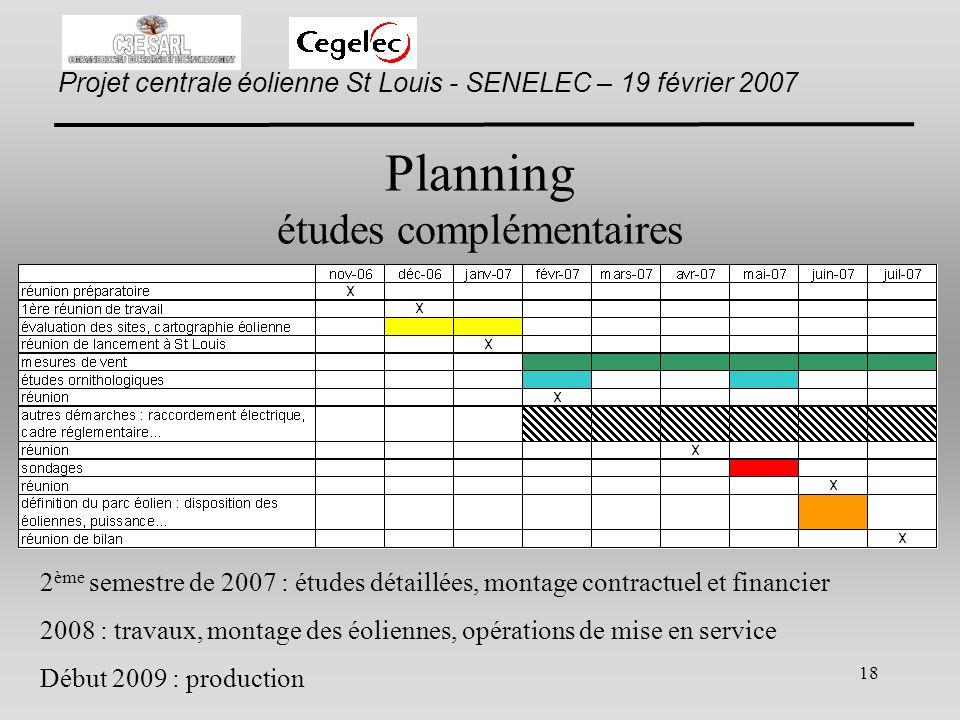 Planning études complémentaires