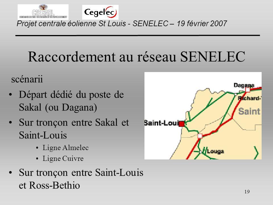 Raccordement au réseau SENELEC