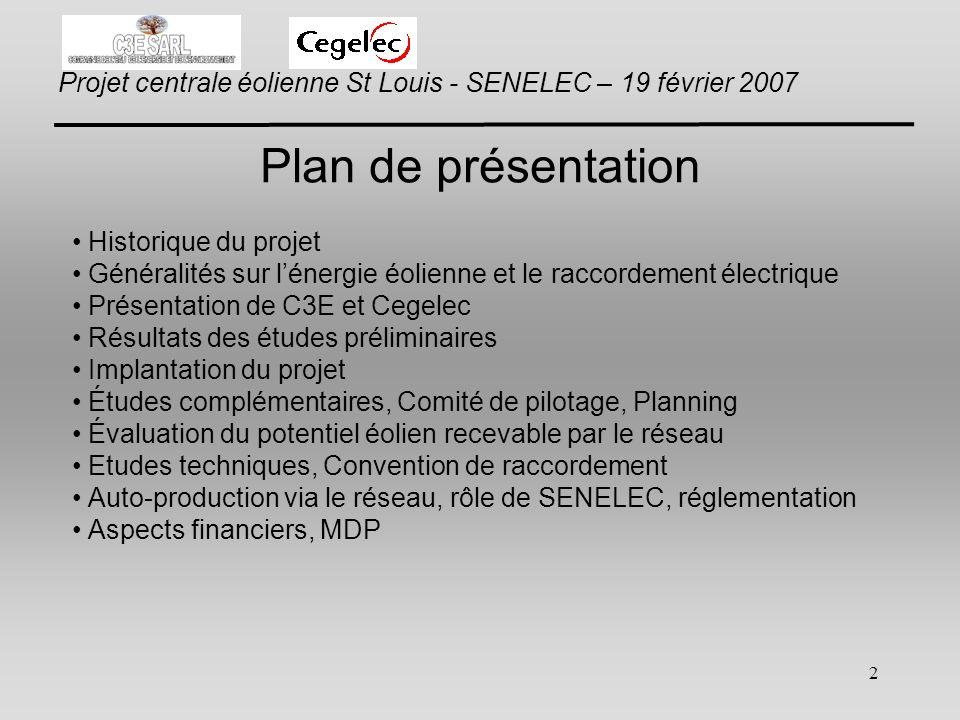 Plan de présentation Historique du projet