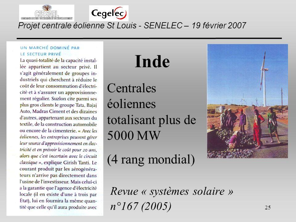 Inde Centrales éoliennes totalisant plus de 5000 MW (4 rang mondial)