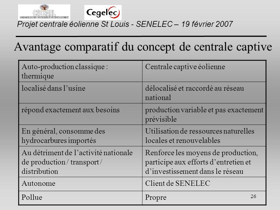 Avantage comparatif du concept de centrale captive