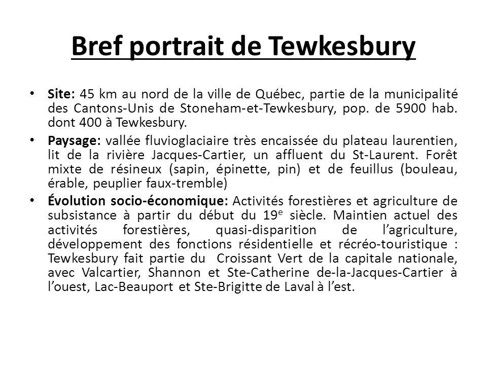 Bref portrait de Tewkesbury