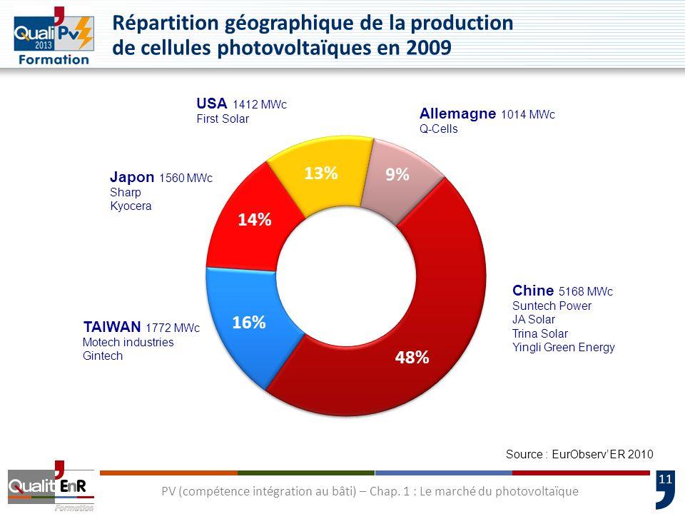 Répartition géographique de la production de cellules photovoltaïques en 2009