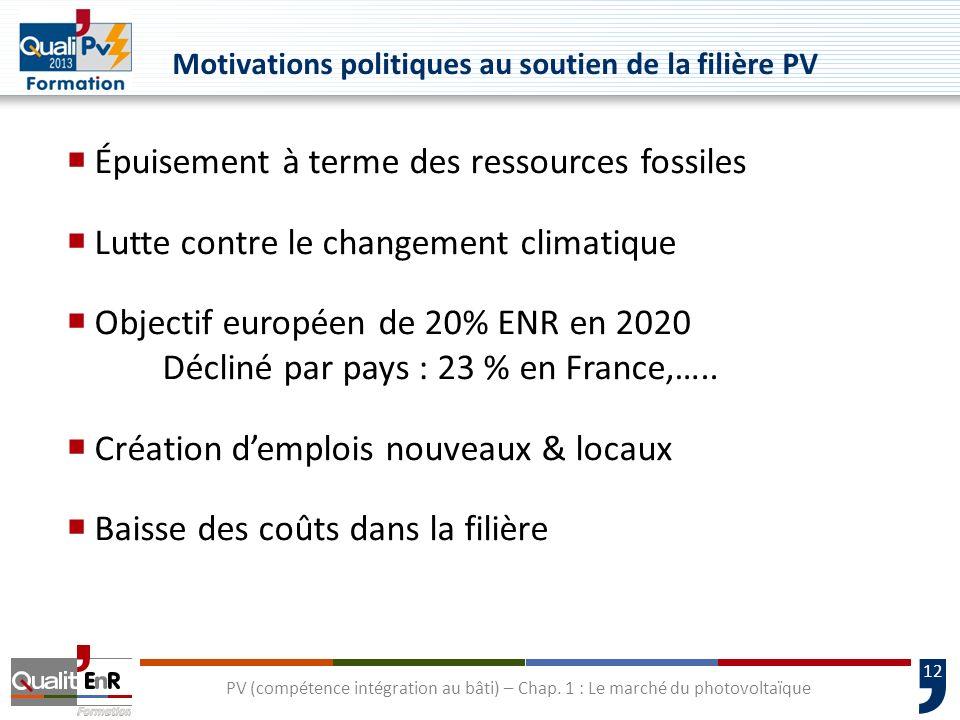 Épuisement à terme des ressources fossiles