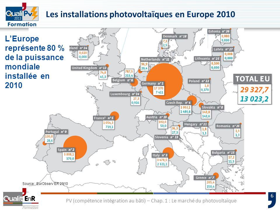 Les installations photovoltaïques en Europe 2010