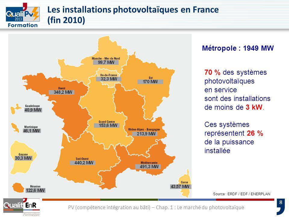 Les installations photovoltaïques en France (fin 2010)