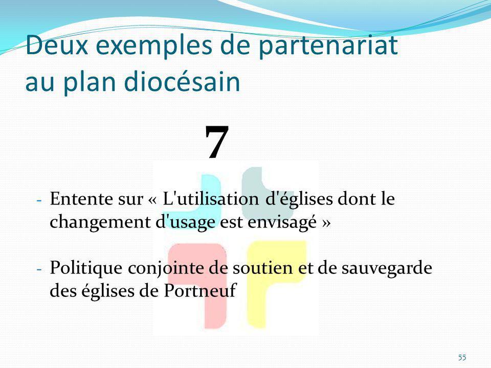 Deux exemples de partenariat au plan diocésain