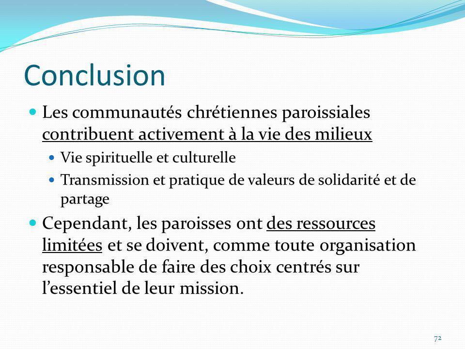 Conclusion Les communautés chrétiennes paroissiales contribuent activement à la vie des milieux. Vie spirituelle et culturelle.