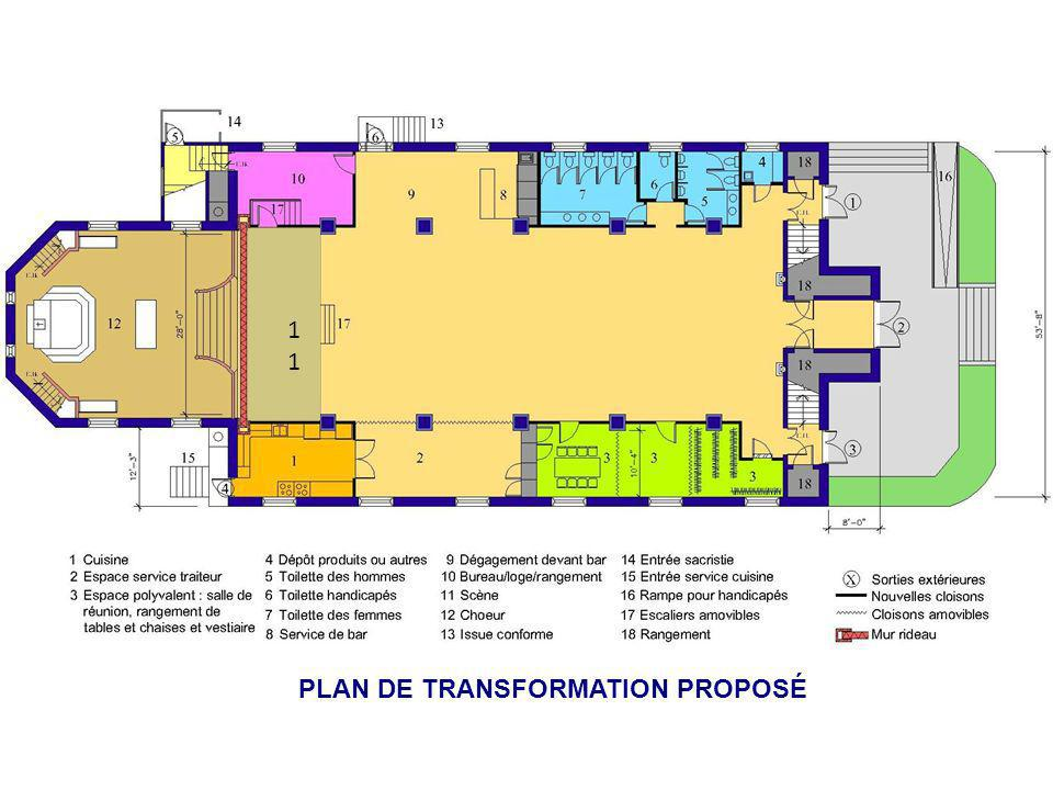 PLAN DE TRANSFORMATION PROPOSÉ