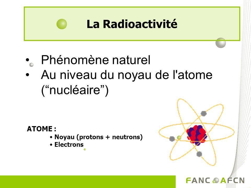 Au niveau du noyau de l atome ( nucléaire )