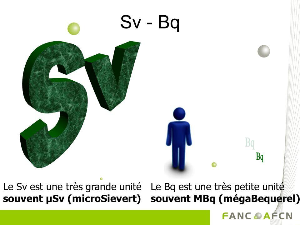 Sv - BqSv. Bq. Dans la majorité des cas on ne parle pas de sievert, mais de micro/nano sievert. Quelques sievert sont déjà mortel.