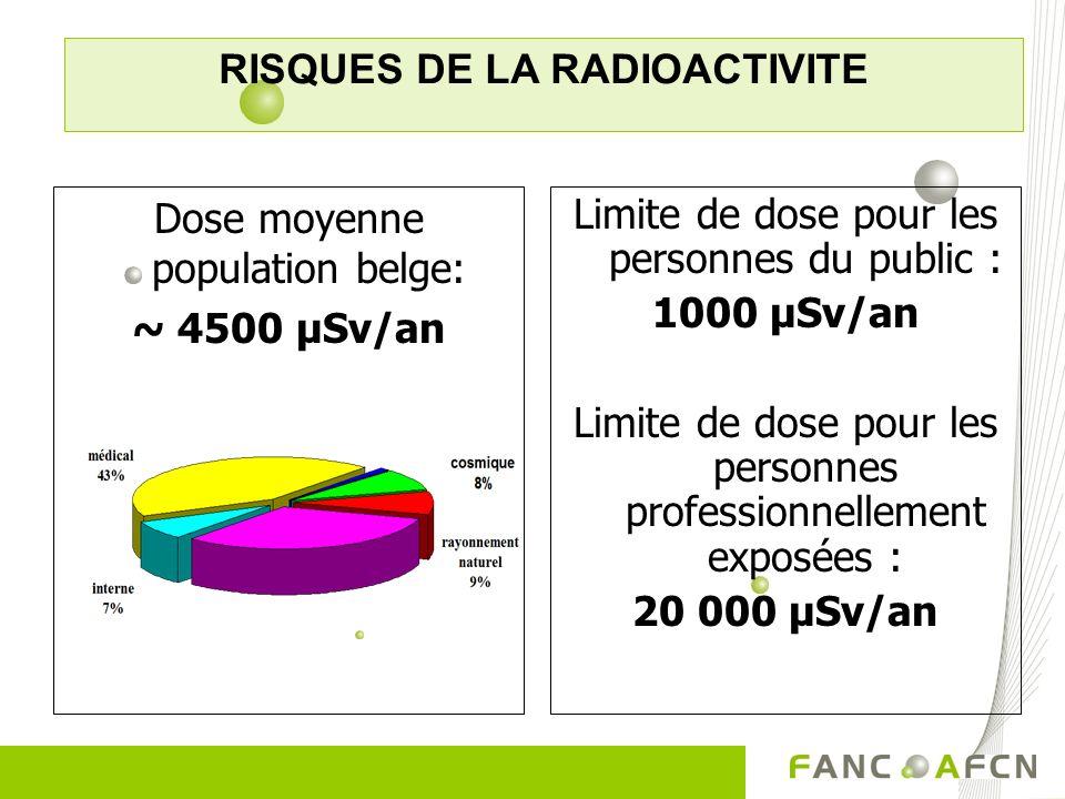 RISQUES DE LA RADIOACTIVITE