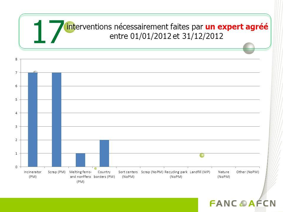 17 interventions nécessairement faites par un expert agréé entre 01/01/2012 et 31/12/2012