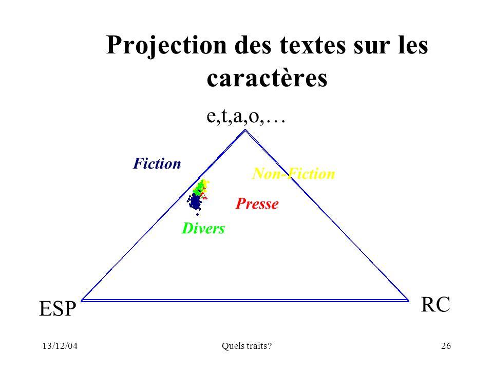 Projection des textes sur les caractères