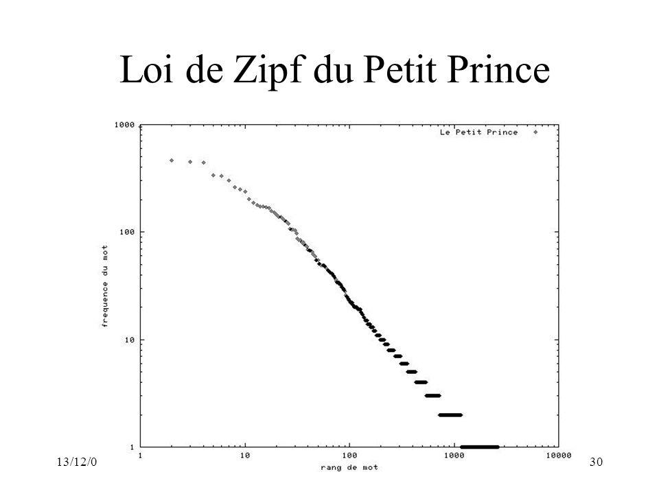 Loi de Zipf du Petit Prince