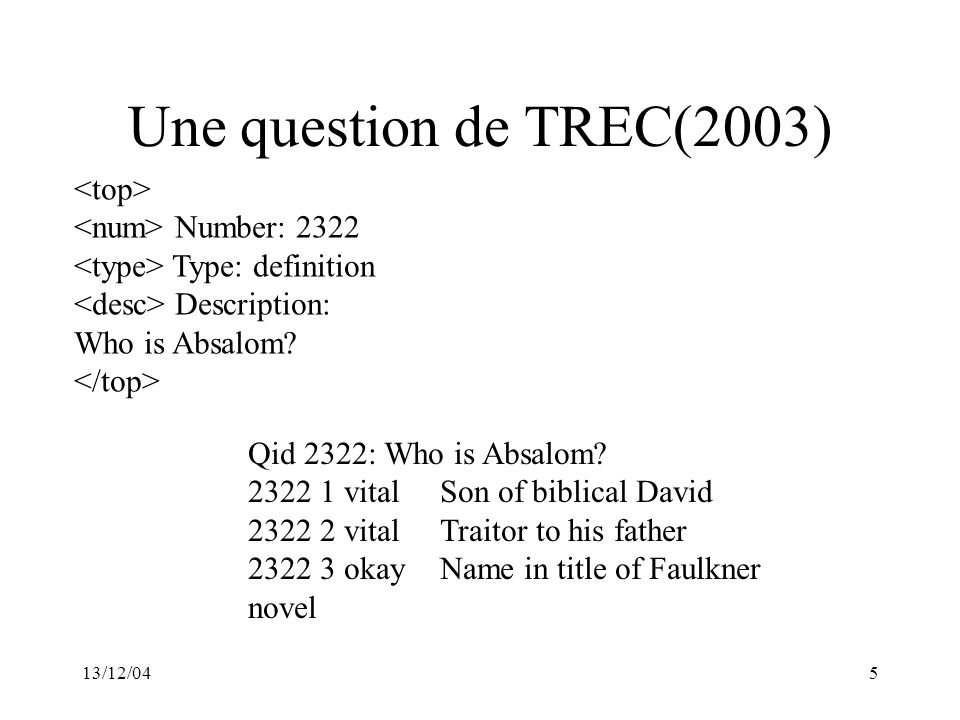 Une question de TREC(2003) <top> <num> Number: 2322