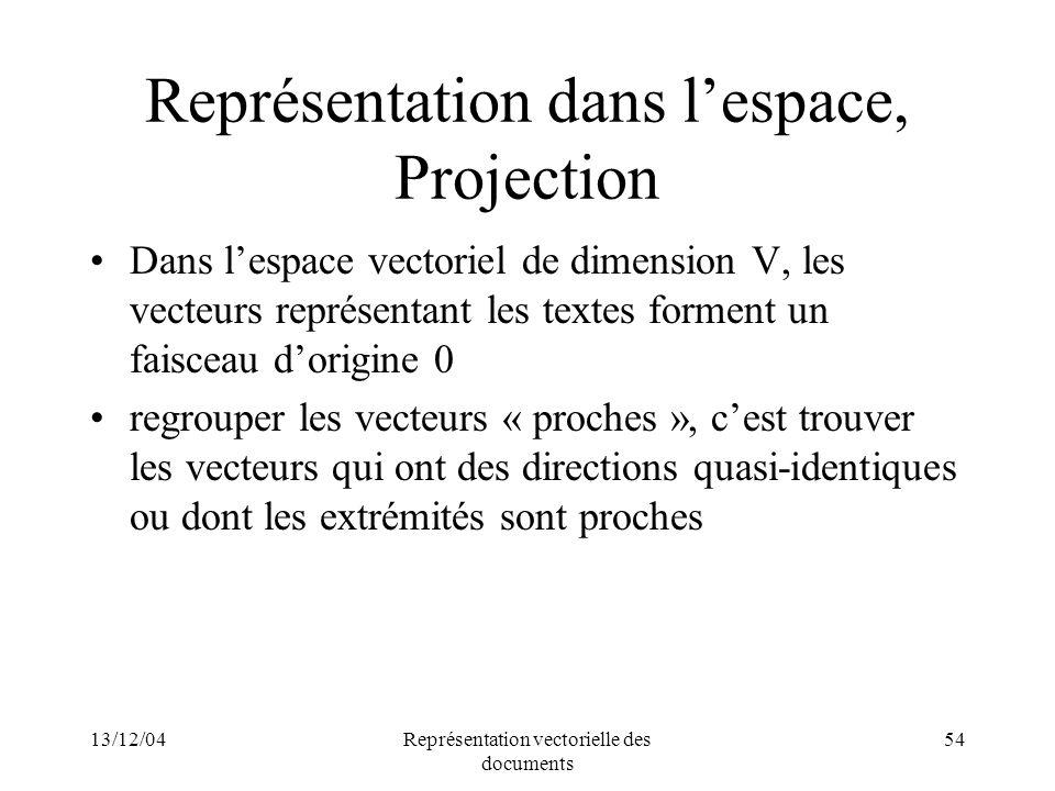 Représentation dans l'espace, Projection