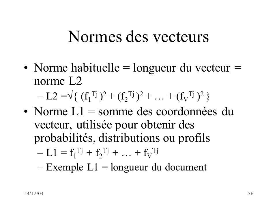 Normes des vecteurs Norme habituelle = longueur du vecteur = norme L2