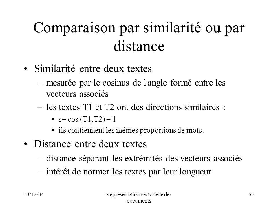 Comparaison par similarité ou par distance