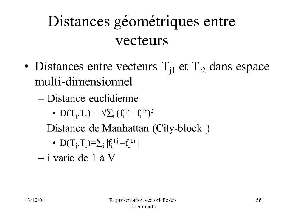 Distances géométriques entre vecteurs