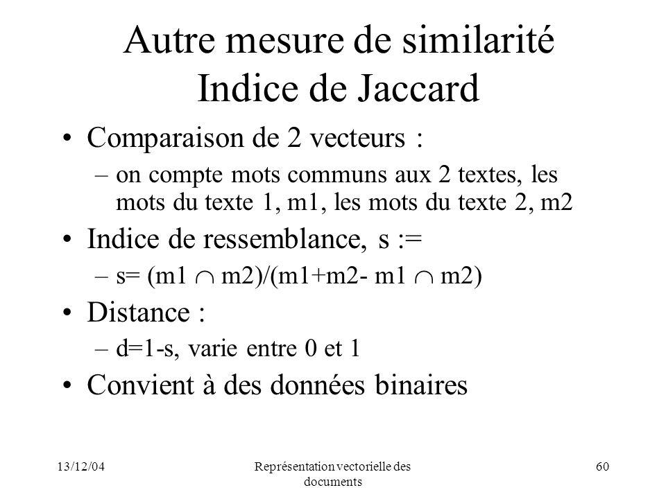Autre mesure de similarité Indice de Jaccard