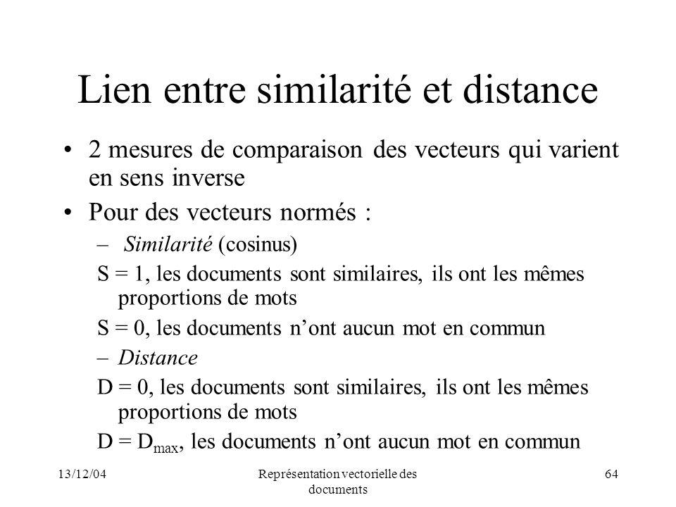 Lien entre similarité et distance