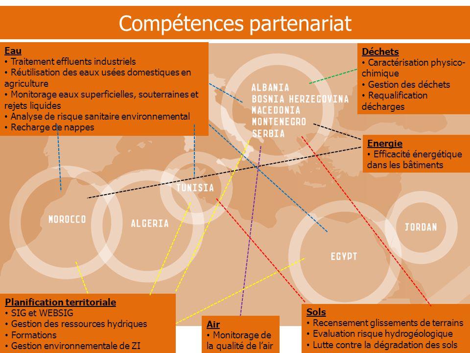 Compétences partenariat