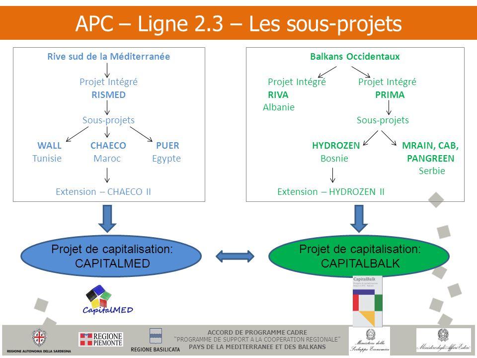 APC – Ligne 2.3 – Les sous-projets